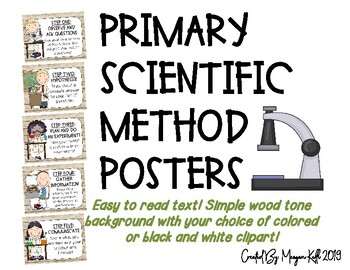 Primary Scientific Method Posters