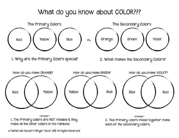 Primary & Secondary Color Mixing - With & Without Color Words