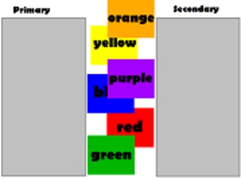 Primary Secondary Color Sort
