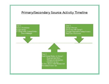 Primary/Secondary Lesson and Activity