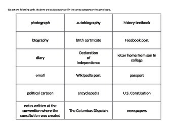 Primary & Secondary Sources Game