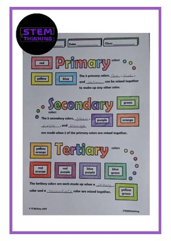 Primary, Secondary and Tertiary Colors Doodle Notes, Art, Graphic Design