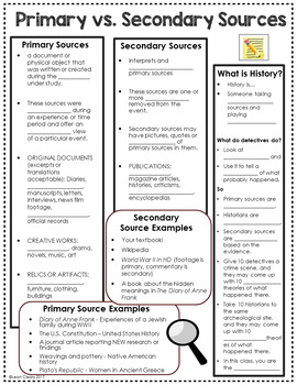 Primary and Secondary Source Analysis Lesson