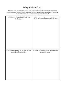 Primary Source Analysis Chart