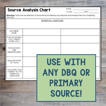 Primary Source Analysis Chart For Google Drive and PDF