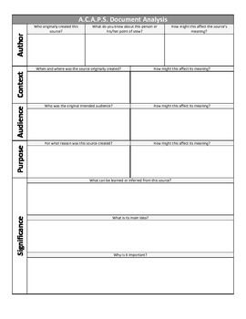 Primary Source Analysis Graphic Organizer