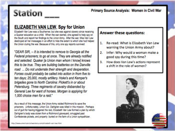 Primary Source Analysis:  Women in the Civil War Station Rotations