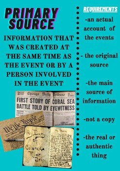 Primary Source Display Poster