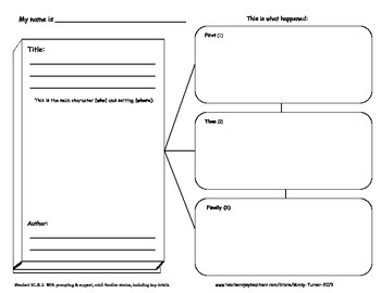 Primary Story Map - Reading