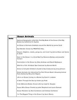 Primary Themes for Teaching ELA through Science & Social Studies