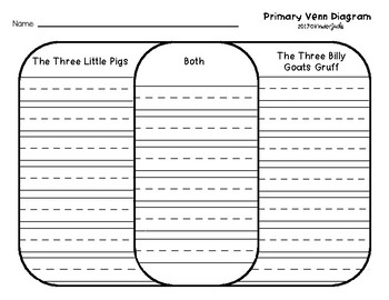 Primary Venn Diagram with Writing Lines