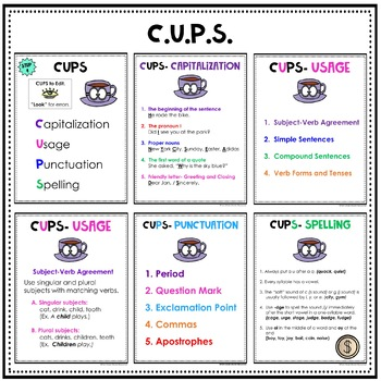 Primary Writing Anchor Charts- Student Notebook Posters- Large Anchor Charts!