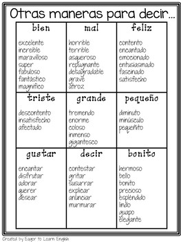 Primary Writing Reference Pack - in Spanish! {¡Materiales para la escritura!}