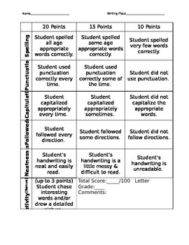 Primary Writing Rubric