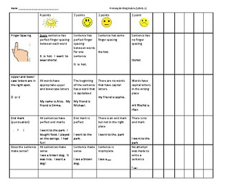 Primary Writing Rubric Level 1 - RtI Data Collection Method