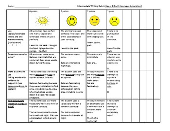 Writing Rubric for RtI Data Collection and Assessment Level 3-5