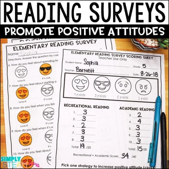 Primary and Elementary Reading Survey and Strategies for Reluctant Readers
