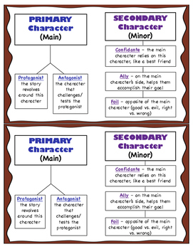 Primary and Secondary Character Definitions