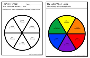 Primary And Secondary Color Wheel By Eye Candy Designs Tpt