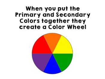 Primary and Secondary Colors Presentation