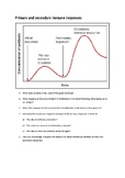 Primary and Secondary Immune Response