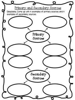 Primary and Secondary Sources Powerpoint and Activities