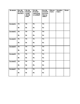 Primary and Secondary Source Quick Evaluation Checklist