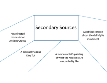 Primary and Secondary Sources Puzzle