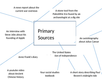 Worksheets Primary And Secondary Sources Puzzle primary and secondary sources puzzle by tresa westcott teachers puzzle