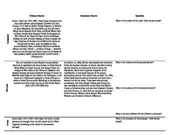 Primary and Secondary Sources - The Crucible