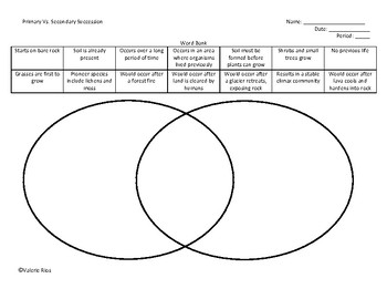 original 4126884 2 primary and secondary succession reading and venn diagram by valerie