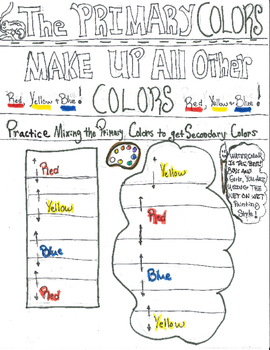 Primary and Secondary color mixing