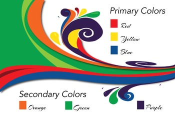 Primary and secondary color wave