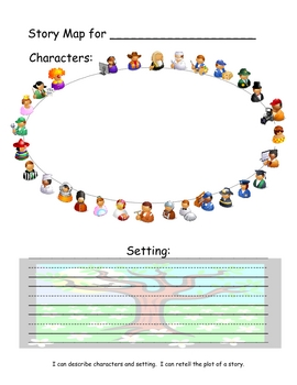 Primary story map-character, setting, beginning, middle, end