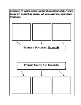 Primary vs Secondary Examples_NonExamples Worksheet