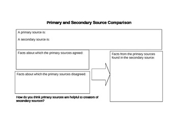 Primary vs. Secondary Sources Graphic Organizer