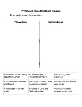 Primary/Secondary Source