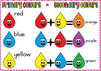 Primary_and_Secondary_Colours_Poster