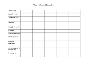 Primate Behavior and Observations Record Sheet