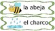 Primavera Pared de palabras Spring word wall in Spanish