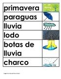 Primavera Spring Word Wall Spanish