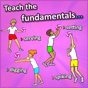 Volleyball Unit - PE Sport Unit with lesson plans, drills & games - Grades 3-6