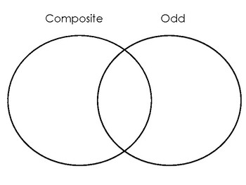 Prime, Composite, Even, Odd - Venn Diagram Activity/Sort