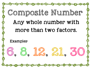 Prime & Composite Number Posters