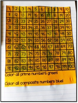 Prime & Composite Numbers - Math Interactive Notebook