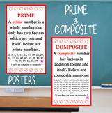 Prime & Composite Poster