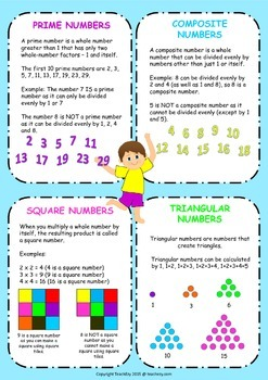 Prime, Composite, Square and Triangular Numbers Poster and Worksheet