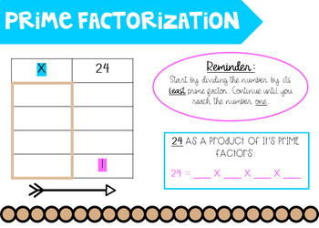Prime Factorization Boom Cards
