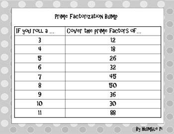 Prime Factorization Bump- 6.EE.1