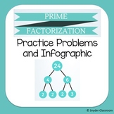 Prime Factorization and Factor Trees Practice and Infographic / Poster